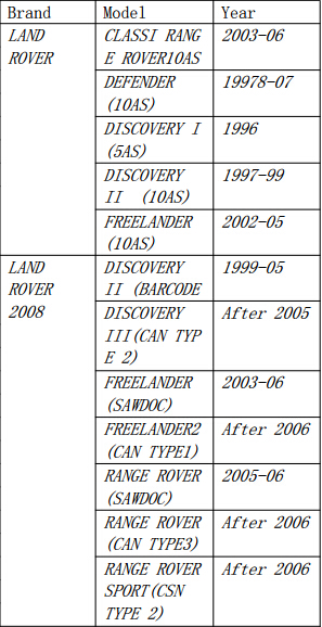 key-pro-m8-land-rover