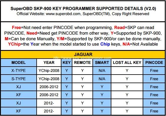 SKP-900-Jaguar