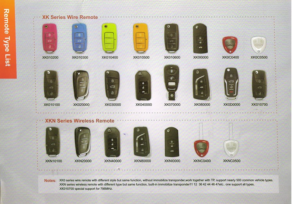 Vvdi-key-tool-remote-key-1
