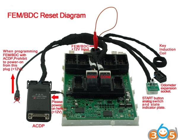 01-FEM-BDC-module-reset-02
