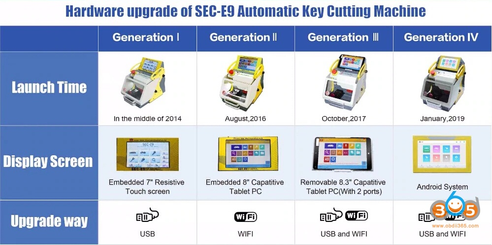 sec-e9-android-tablet-3