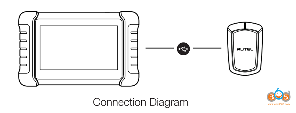 APB112 Connection