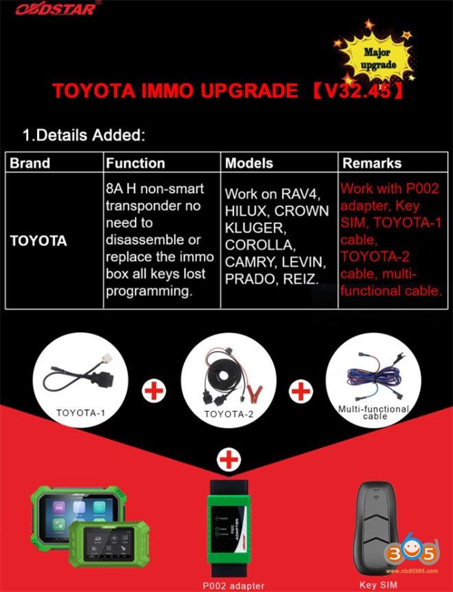 X300 Dp Plus Program Toyota 8a H Akl 1